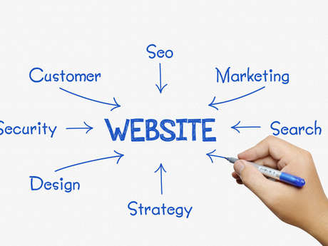 Consultation for Business Website