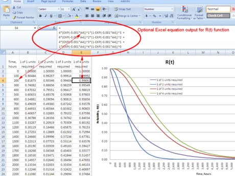 Excel Formulas or Pivot Tables