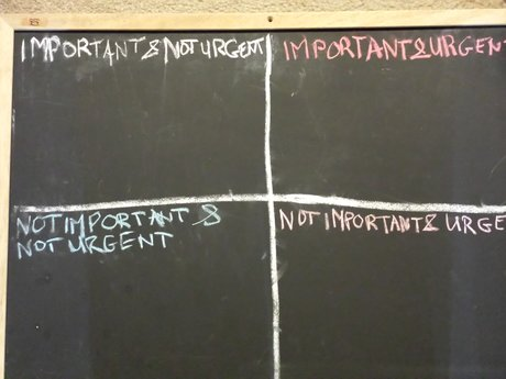 Organize/Prioritize Your To Do List